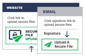 Signature Link